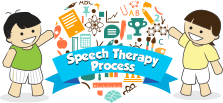 Speech Therapy Process